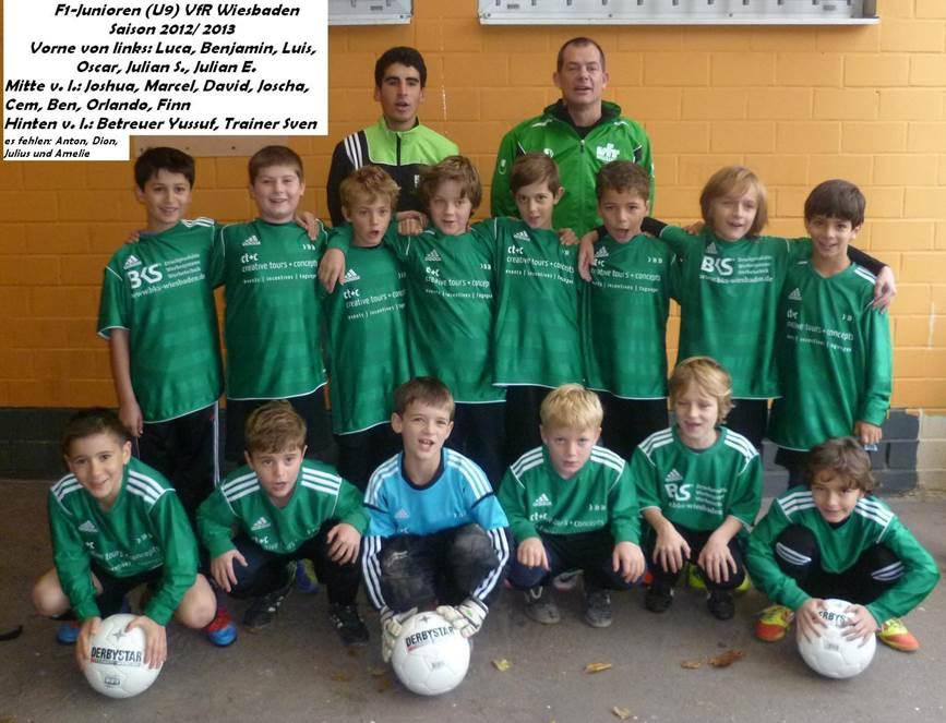 F-Jugend Gruppenfoto